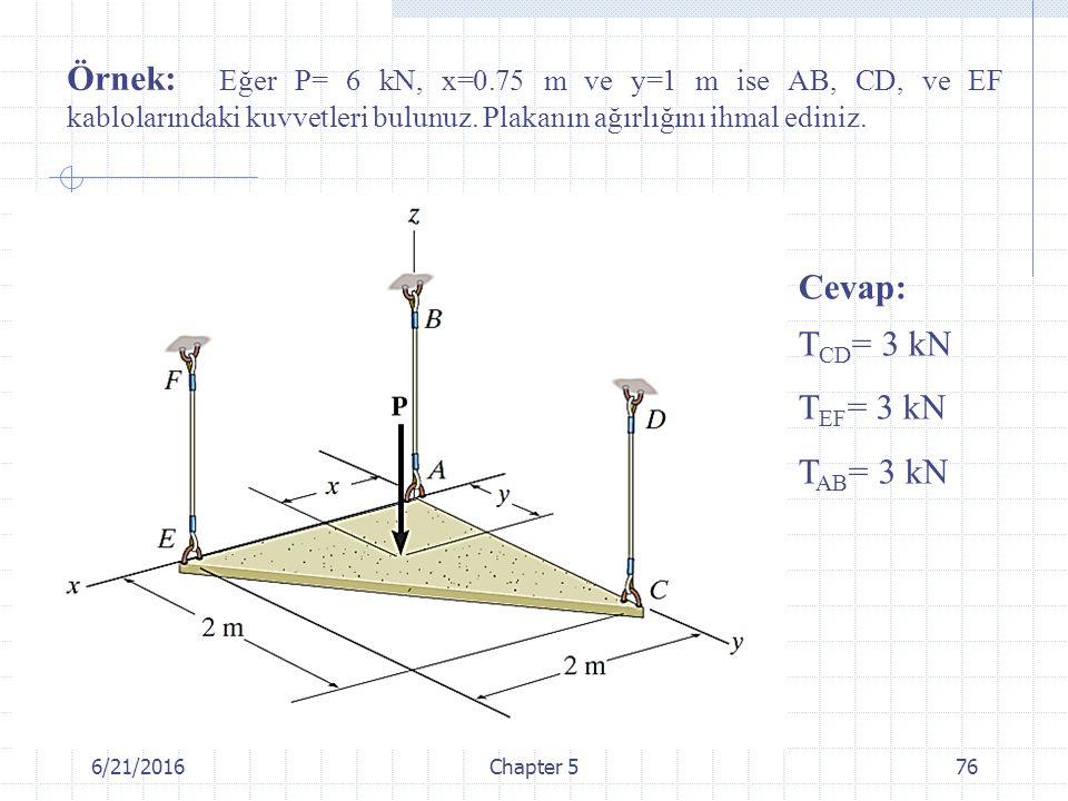 Örnek: Eğer P= 6 kN, x=0.75 m ve y=1 m ise AB, CD, ve EF kablolarındaki kuvvetleri bulunuz. Plakanın ağırlığını ihmal ediniz.