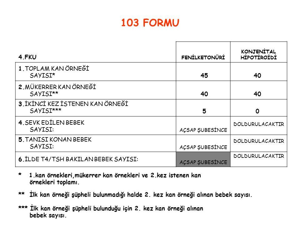 103 FORMU 4.FKU 1.TOPLAM KAN ÖRNEĞİ SAYISI* 45 40
