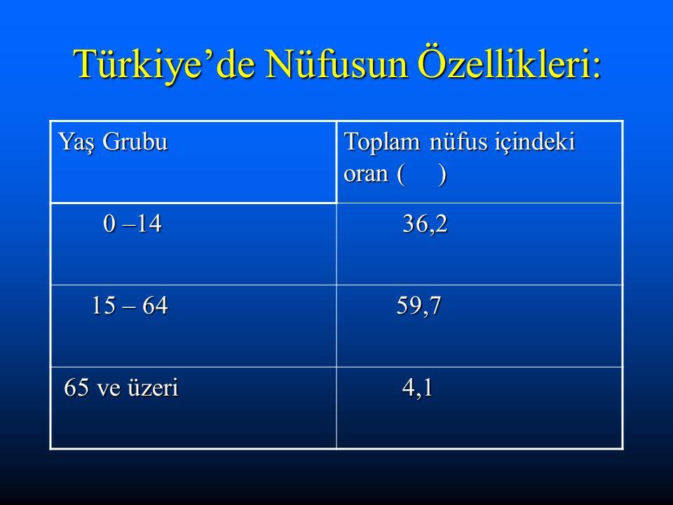 Türkiye'de Nüfusun Özellikleri: