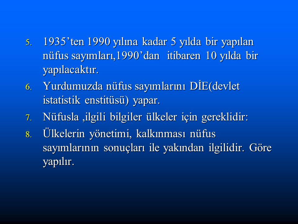 1935'ten 1990 yılına kadar 5 yılda bir yapılan nüfus sayımları,1990'dan itibaren 10 yılda bir yapılacaktır.