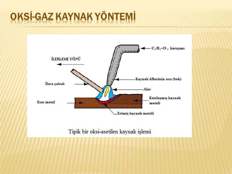 OKSİ-GAZ KAYNAK YÖNTEMİ