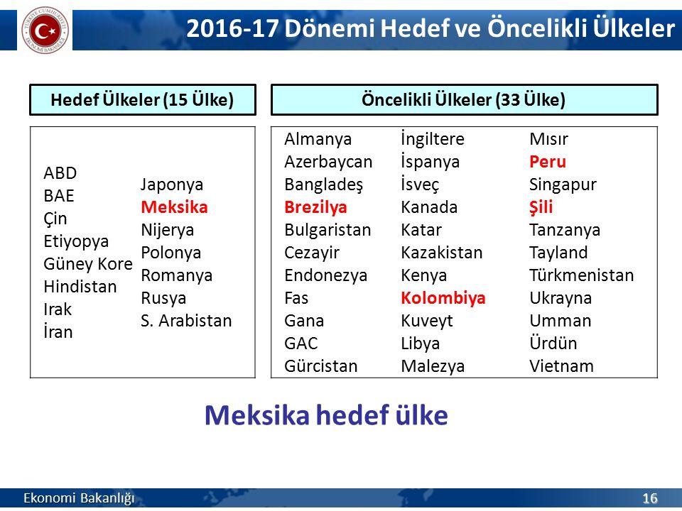 2016-17 Dönemi Hedef ve Öncelikli Ülkeler