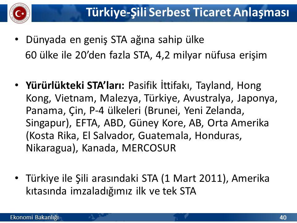 Türkiye-Şili Serbest Ticaret Anlaşması