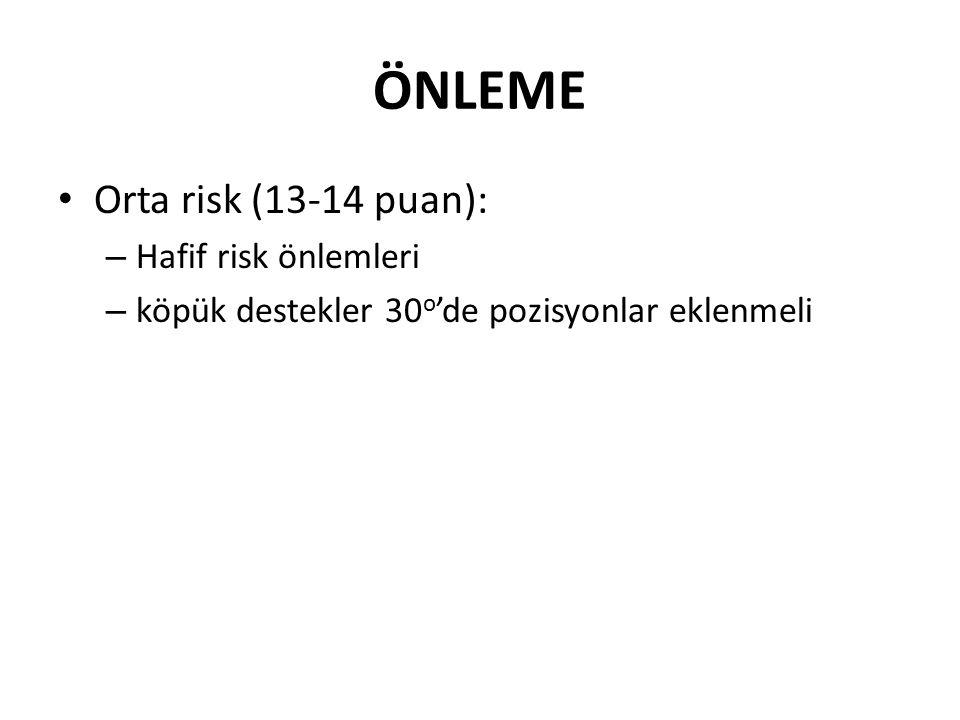 ÖNLEME Orta risk (13-14 puan): Hafif risk önlemleri