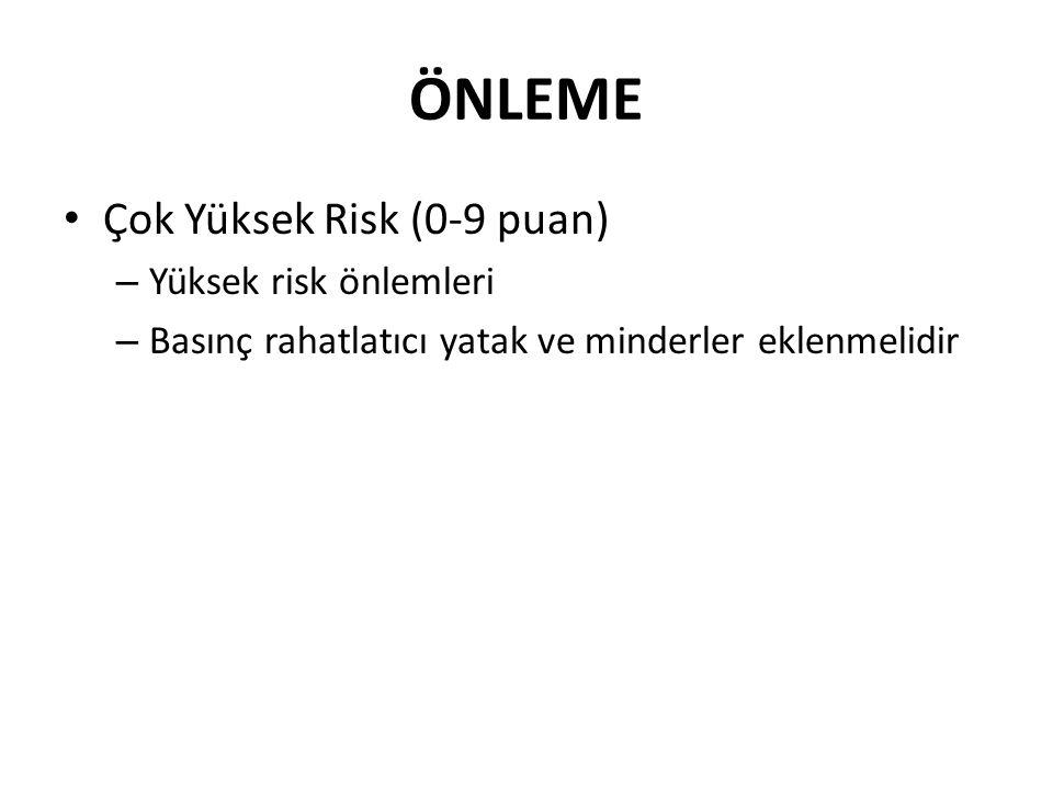 ÖNLEME Çok Yüksek Risk (0-9 puan) Yüksek risk önlemleri