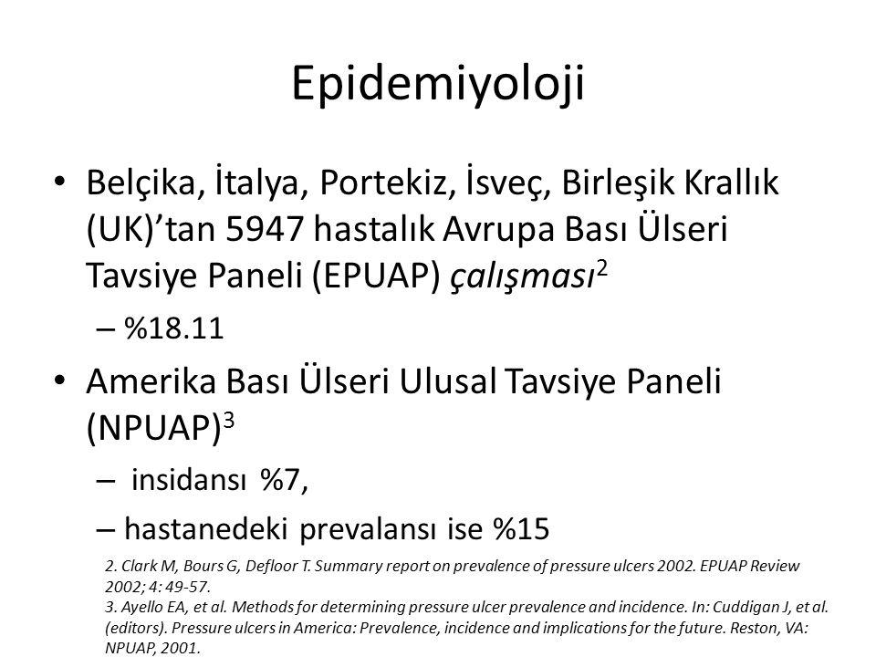 Epidemiyoloji Belçika, İtalya, Portekiz, İsveç, Birleşik Krallık (UK)'tan 5947 hastalık Avrupa Bası Ülseri Tavsiye Paneli (EPUAP) çalışması2.