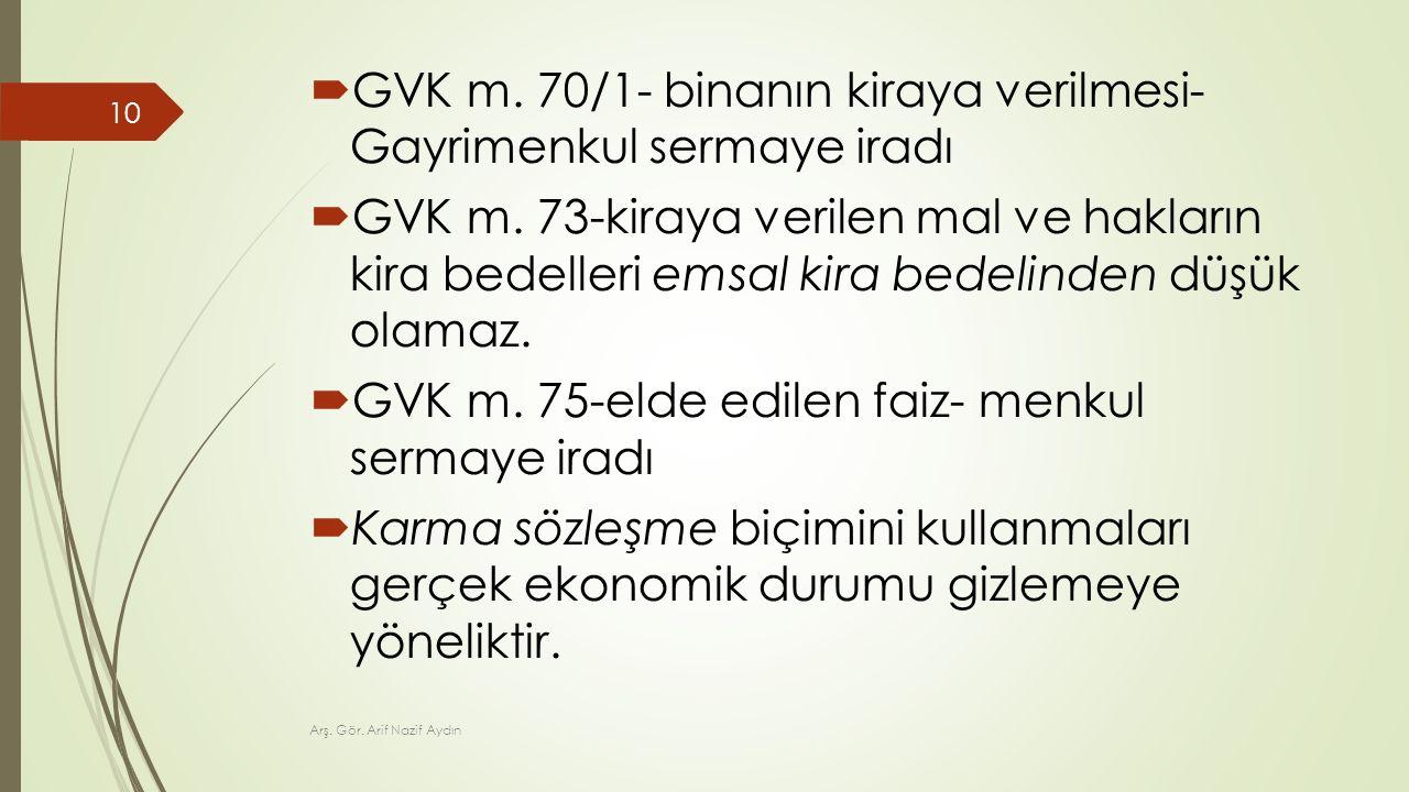 GVK m. 70/1- binanın kiraya verilmesi- Gayrimenkul sermaye iradı