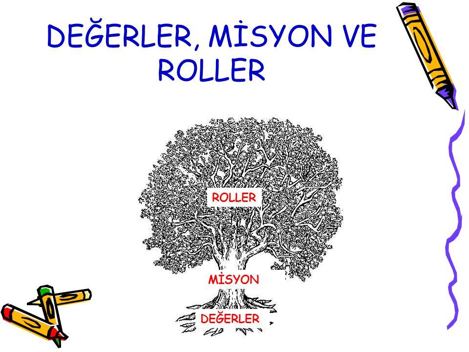 DEĞERLER, MİSYON VE ROLLER
