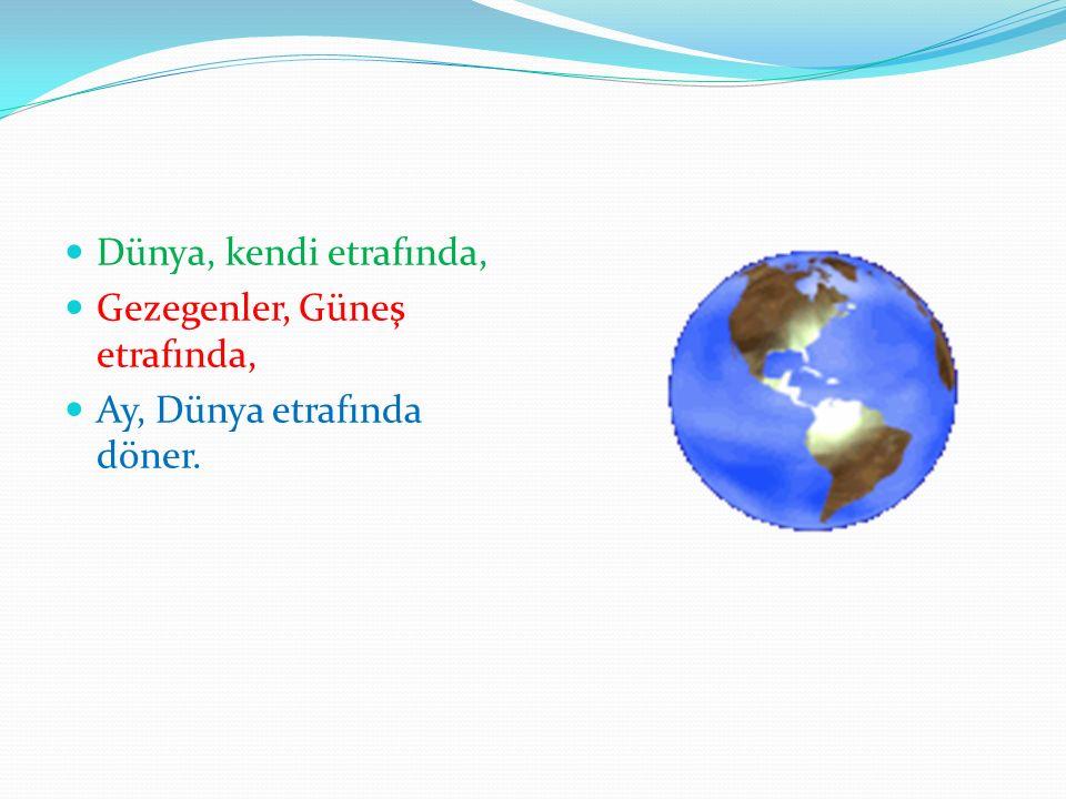 Dünya, kendi etrafında, Gezegenler, Güneş etrafında, Ay, Dünya etrafında döner.