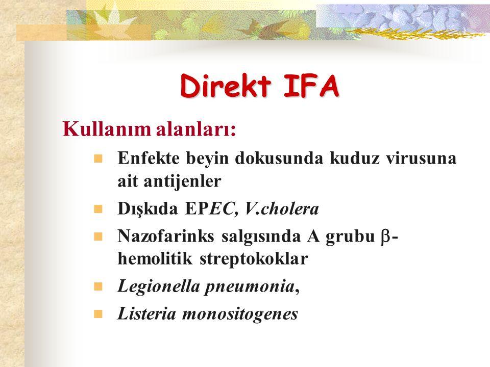 Direkt IFA Kullanım alanları: