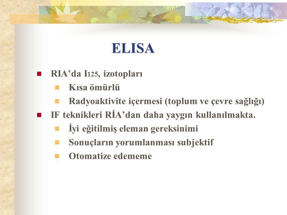 ELISA RIA'da I125, izotopları. Kısa ömürlü. Radyoaktivite içermesi (toplum ve çevre sağlığı) IF teknikleri RİA'dan daha yaygın kullanılmakta.