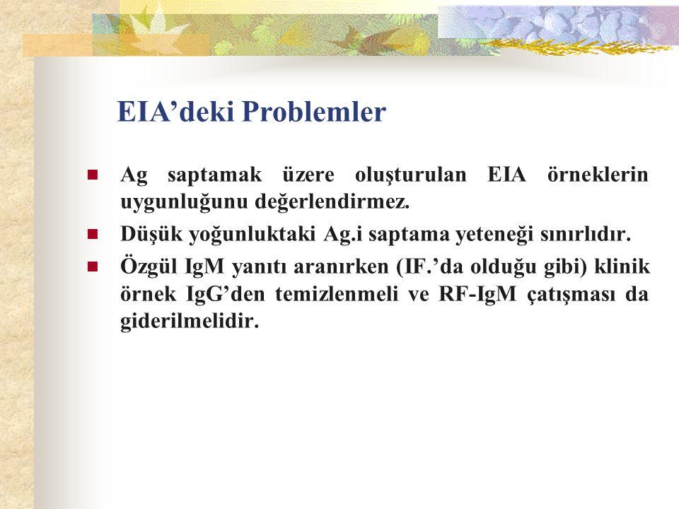 EIA'deki Problemler Ag saptamak üzere oluşturulan EIA örneklerin uygunluğunu değerlendirmez. Düşük yoğunluktaki Ag.i saptama yeteneği sınırlıdır.