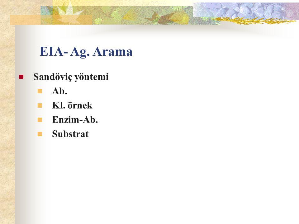EIA- Ag. Arama Sandöviç yöntemi Ab. Kl. örnek Enzim-Ab. Substrat