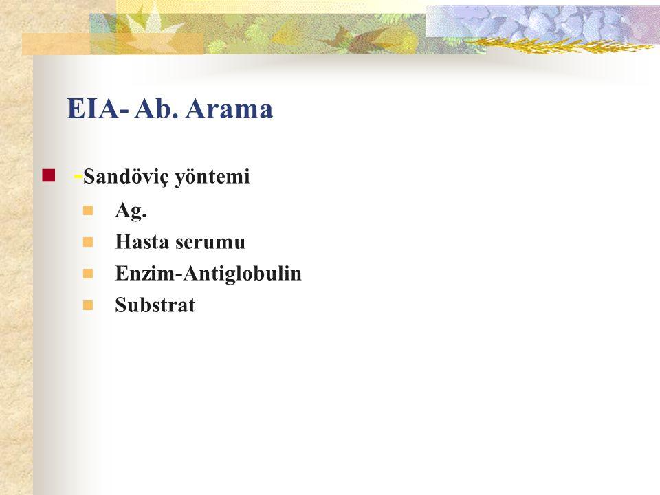 EIA- Ab. Arama -Sandöviç yöntemi Ag. Hasta serumu Enzim-Antiglobulin