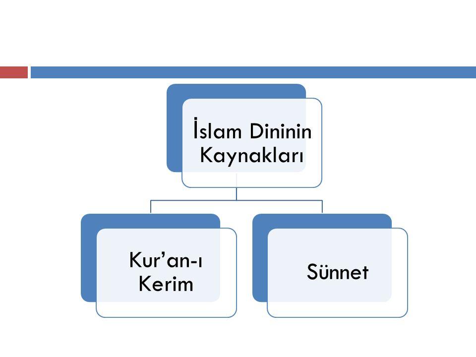 İslam Dininin Kaynakları