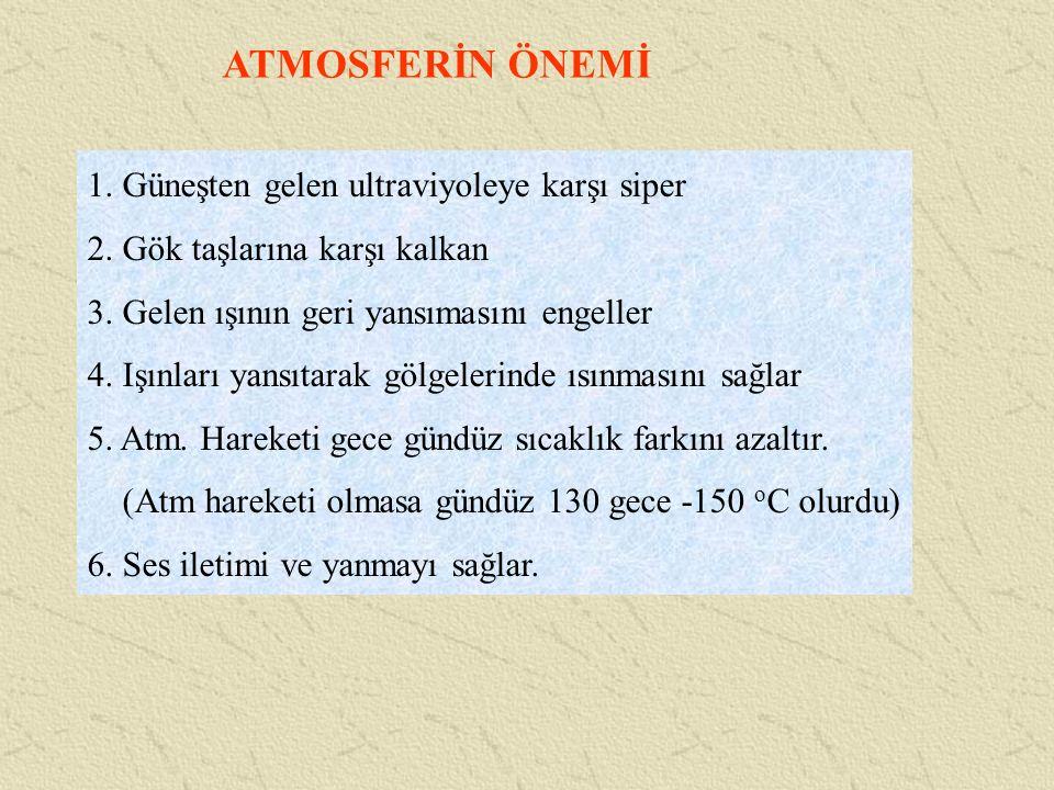 ATMOSFERİN ÖNEMİ 1. Güneşten gelen ultraviyoleye karşı siper