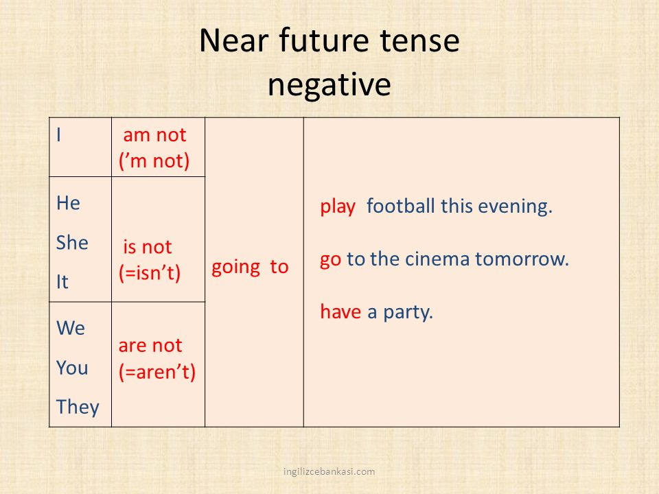 Near future tense negative