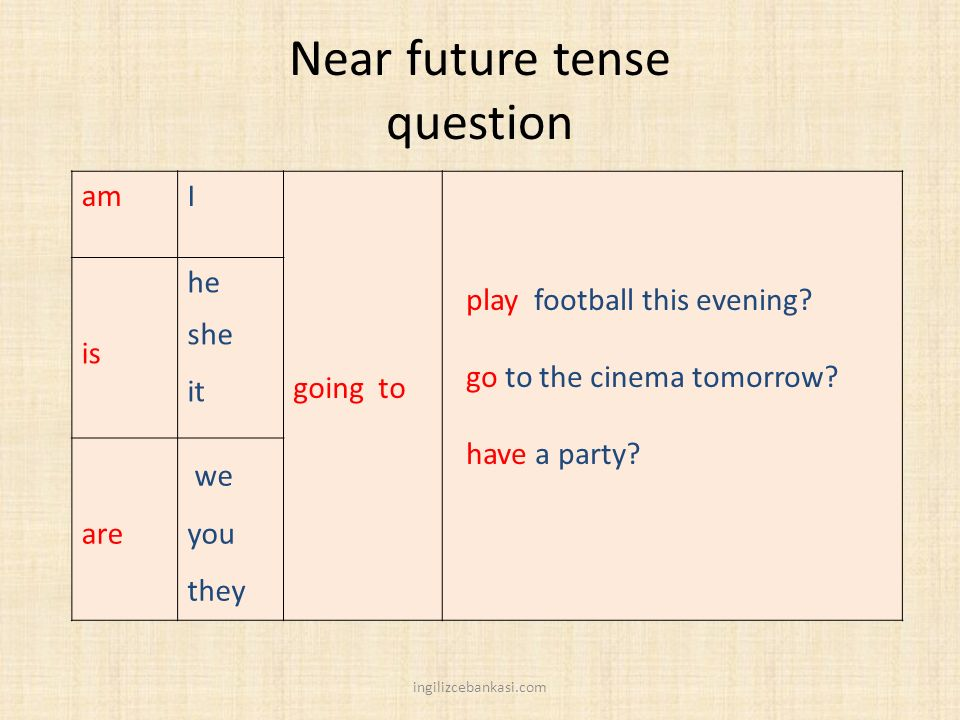 Near future tense question