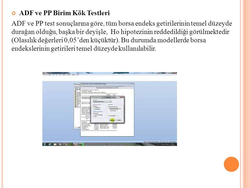 ADF ve PP Birim Kök Testleri