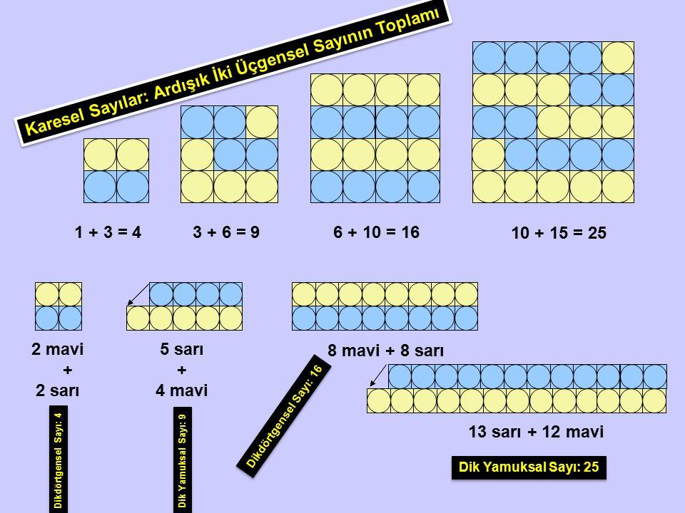 Karesel Sayılar: Ardışık İki Üçgensel Sayının Toplamı