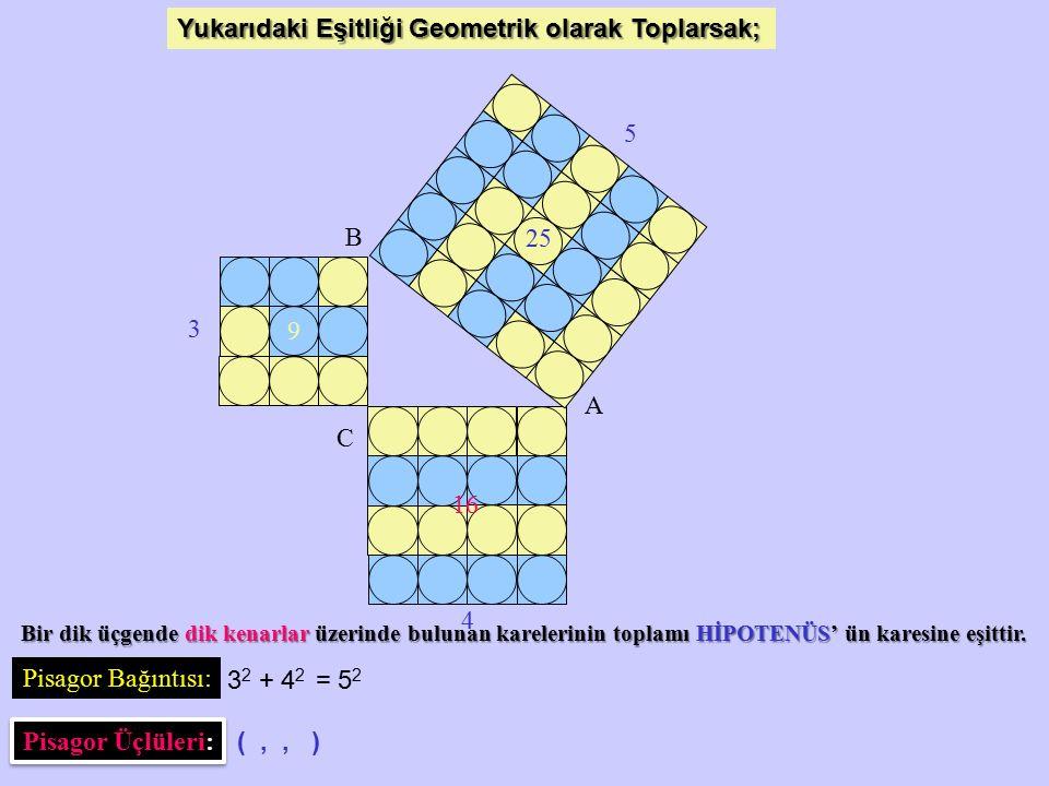 Yukarıdaki Eşitliği Geometrik olarak Toplarsak;