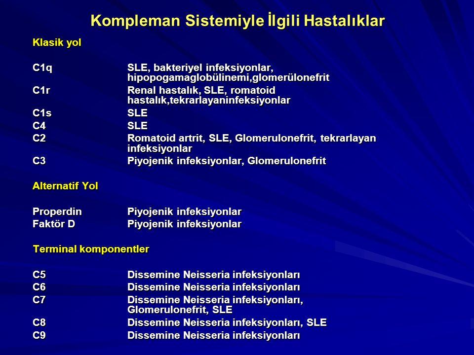 Kompleman Sistemiyle İlgili Hastalıklar