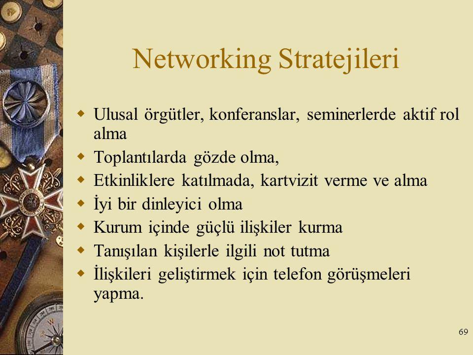 Networking Stratejileri