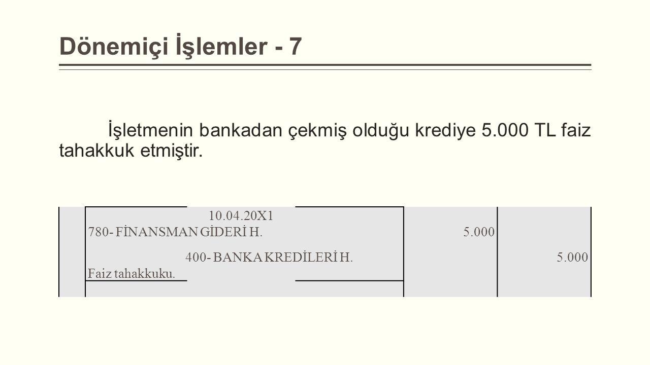 Dönemiçi İşlemler - 7 İşletmenin bankadan çekmiş olduğu krediye 5.000 TL faiz tahakkuk etmiştir.