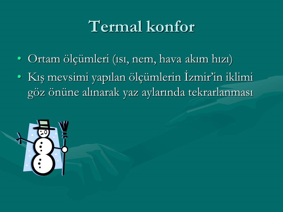 Termal konfor Ortam ölçümleri (ısı, nem, hava akım hızı)