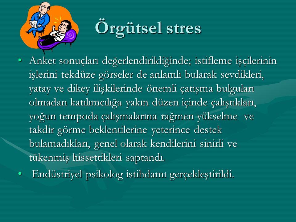 Örgütsel stres