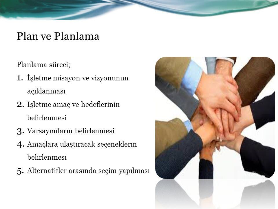 Plan ve Planlama Planlama süreci;