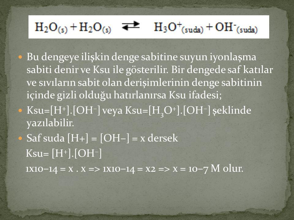Bu dengeye ilişkin denge sabitine suyun iyonlaşma sabiti denir ve Ksu ile gösterilir. Bir dengede saf katılar ve sıvıların sabit olan derişimlerinin denge sabitinin içinde gizli olduğu hatırlanırsa Ksu ifadesi;