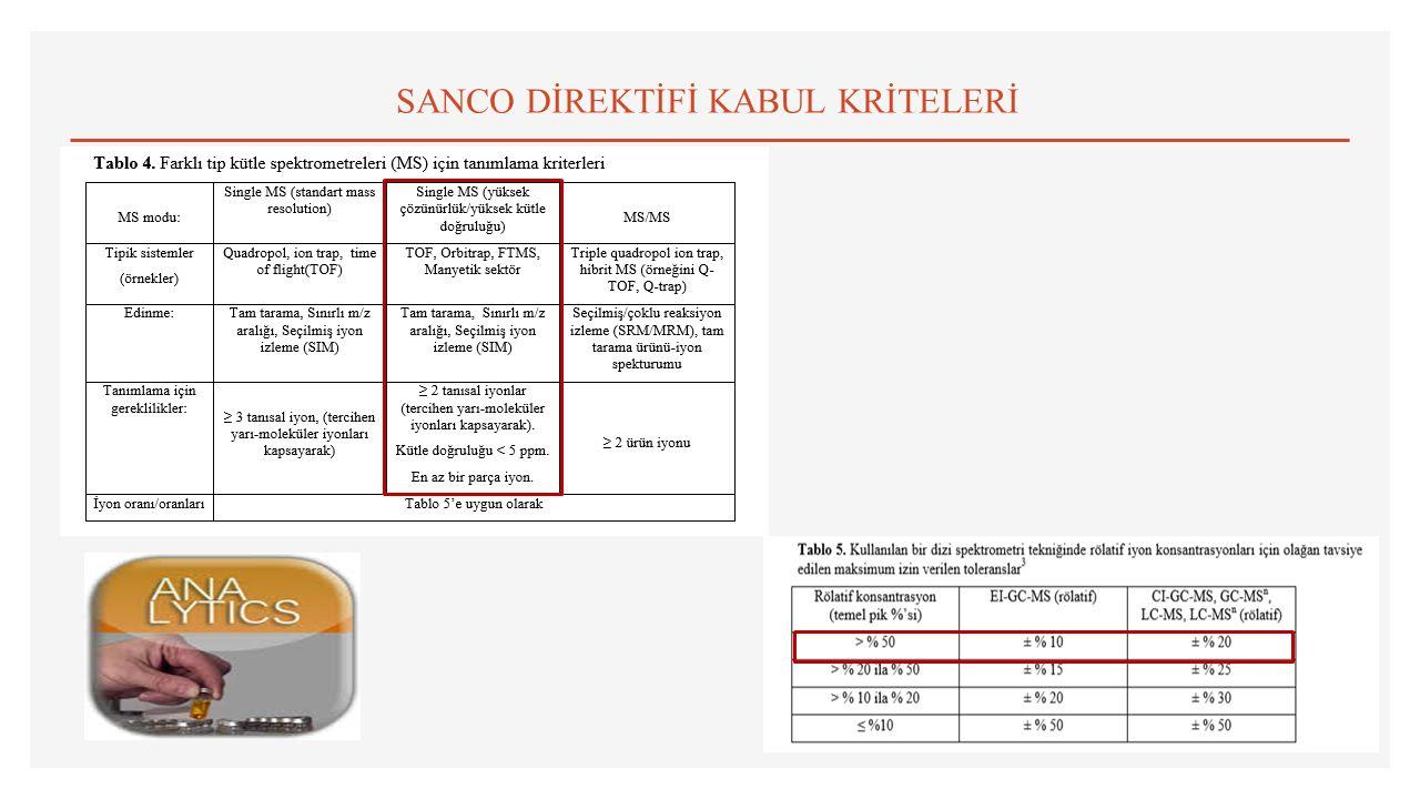 SANCO DİREKTİFİ KABUL KRİTELERİ
