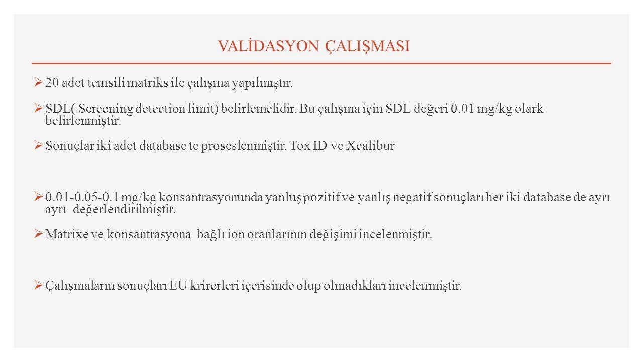 VALİDASYON ÇALIŞMASI 20 adet temsili matriks ile çalışma yapılmıştır.