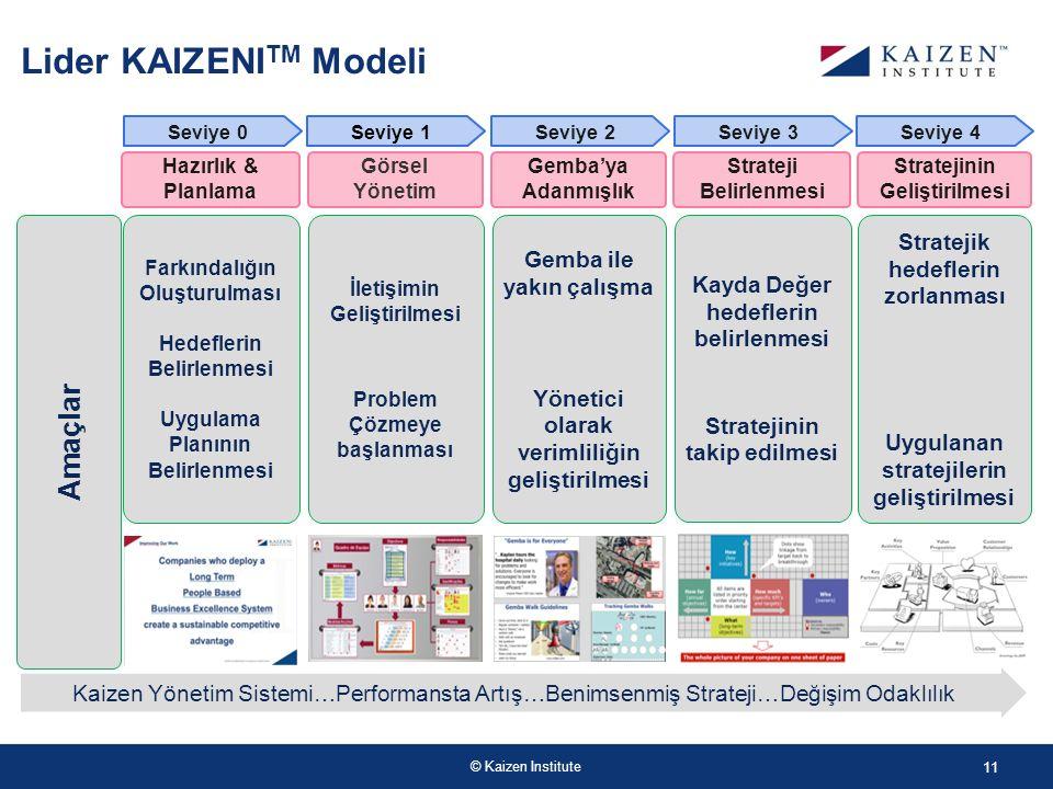 Lider KAIZENITM Modeli