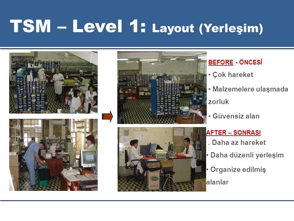 TSM – Level 1: Layout (Yerleşim)