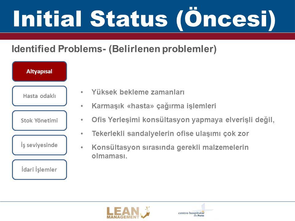 Initial Status (Öncesi)