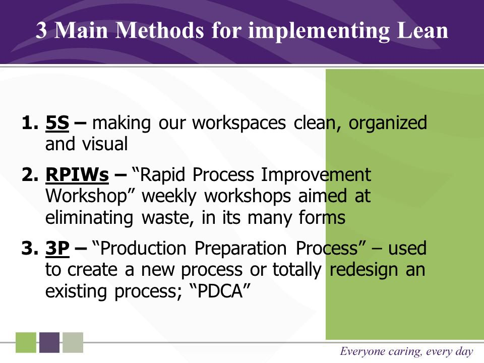 3 Main Methods for implementing Lean