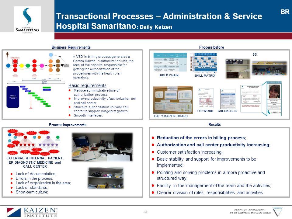 Transactional Processes – Administration & Service Hospital Samaritano: Daily Kaizen
