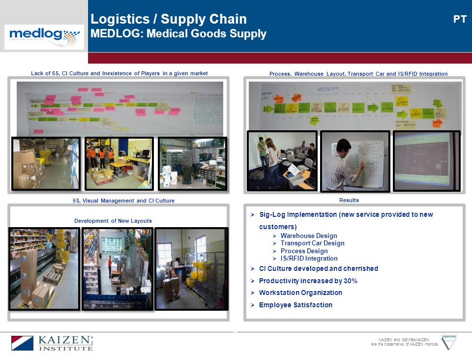 Logistics / Supply Chain MEDLOG: Medical Goods Supply