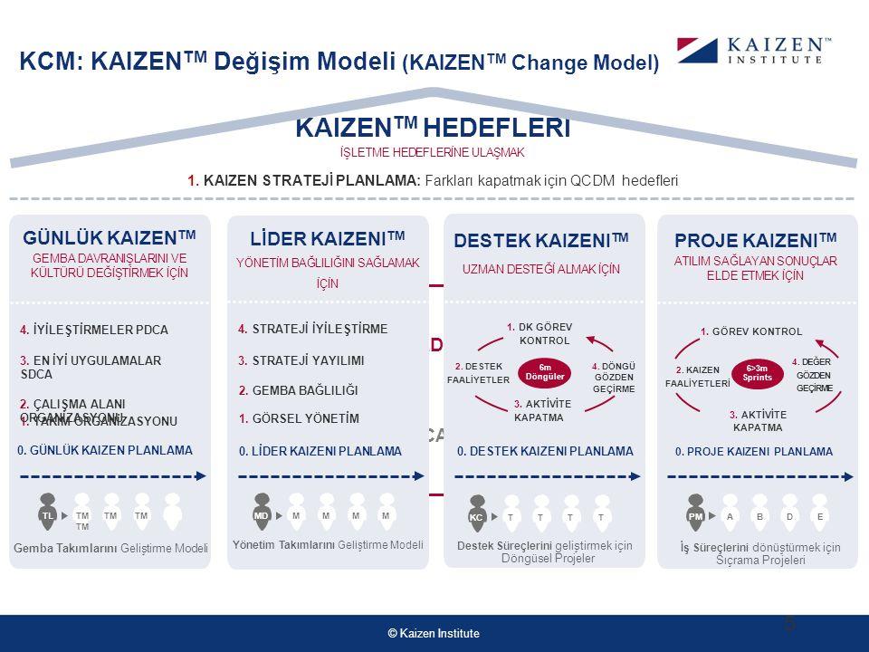 KCM: KAIZENTM Değişim Modeli (KAIZENTM Change Model)