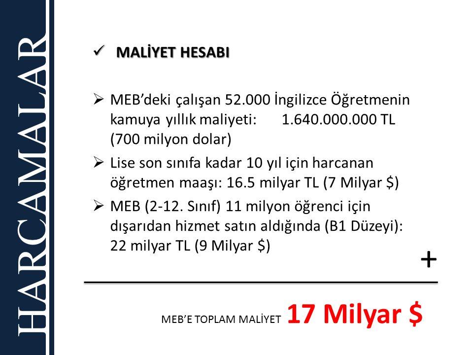 HARCAMALAR + MALİYET HESABI