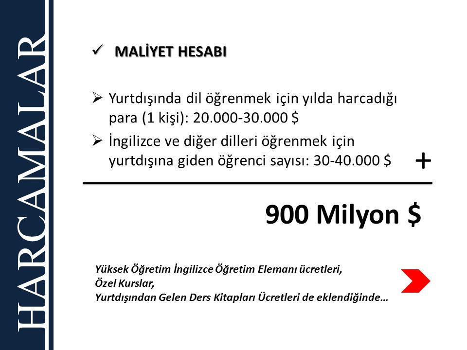 HARCAMALAR + 900 Milyon $ MALİYET HESABI