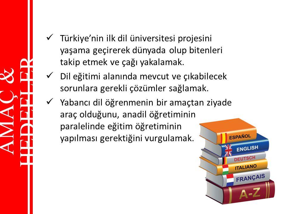 Türkiye'nin ilk dil üniversitesi projesini yaşama geçirerek dünyada olup bitenleri takip etmek ve çağı yakalamak.