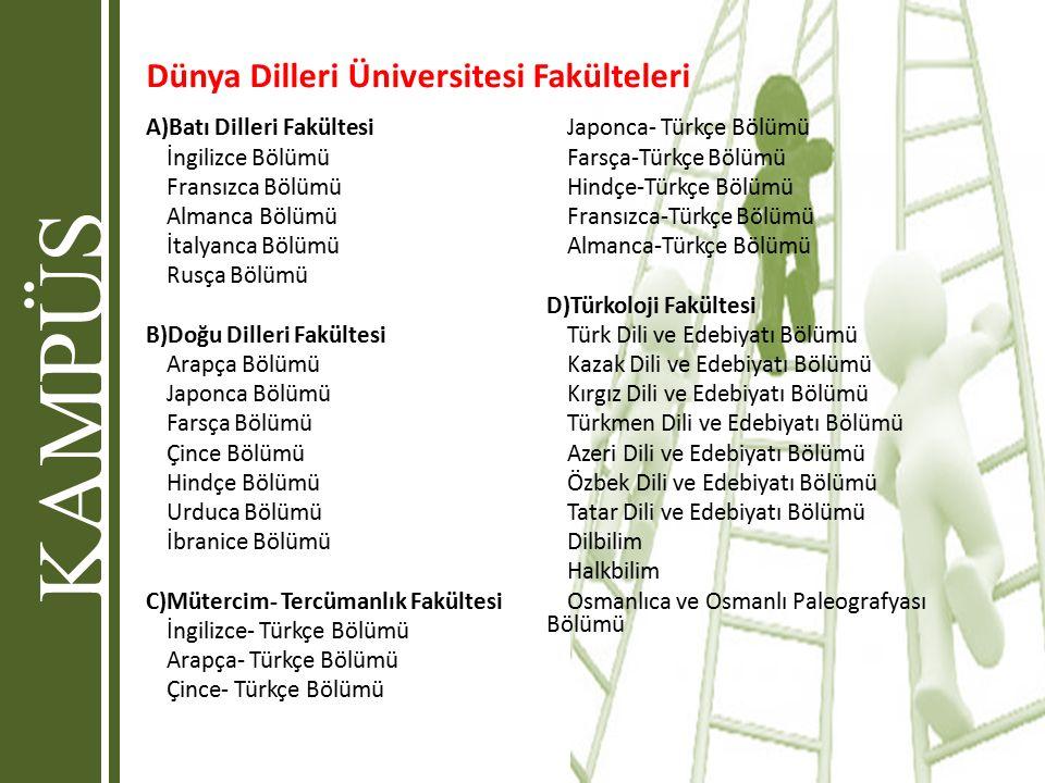 KAMPÜS Dünya Dilleri Üniversitesi Fakülteleri A)Batı Dilleri Fakültesi