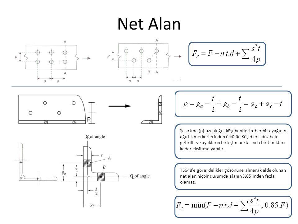 Net Alan p.
