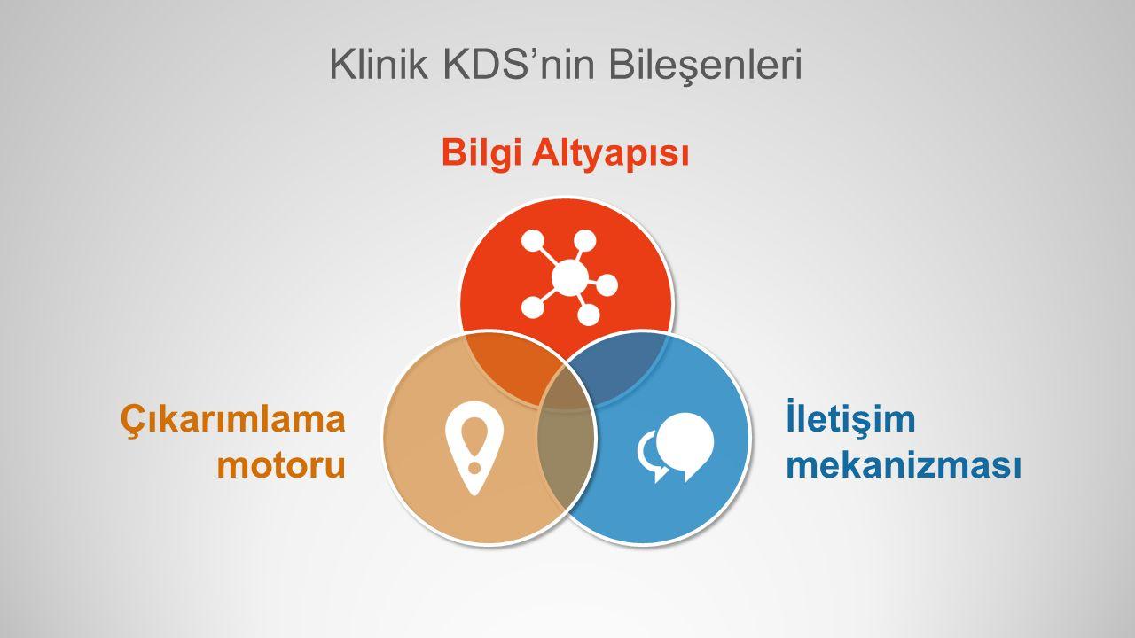 Klinik KDS'nin Bileşenleri