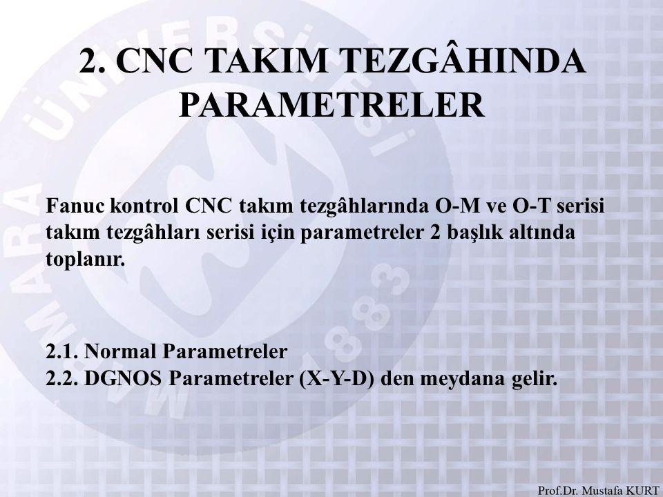 2. CNC TAKIM TEZGÂHINDA PARAMETRELER