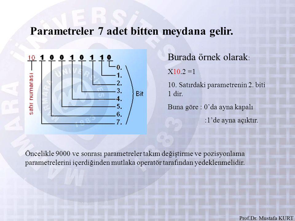 Parametreler 7 adet bitten meydana gelir.