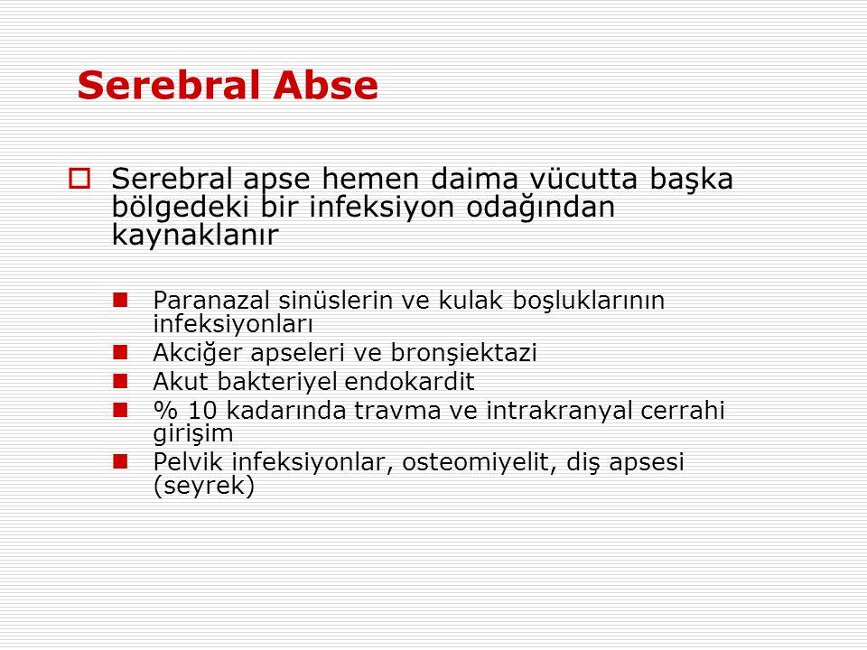 Serebral Abse Serebral apse hemen daima vücutta başka bölgedeki bir infeksiyon odağından kaynaklanır.